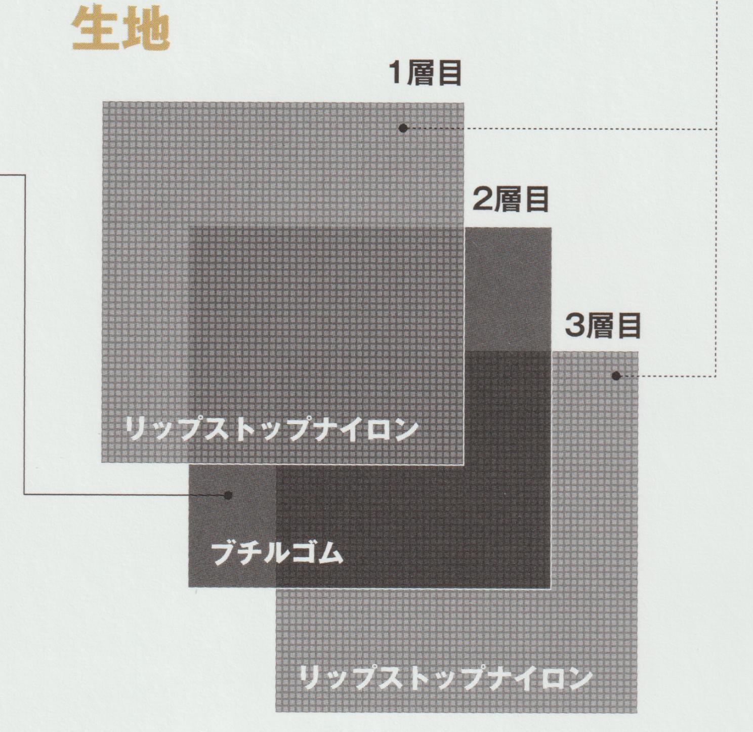 t4シェルプライム 生地3層構造